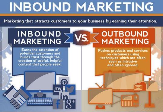 Blue_Frog_Inbound_Marketing.png