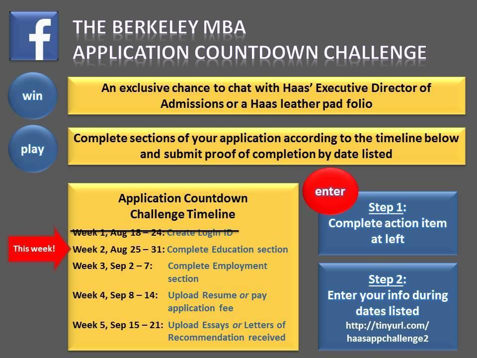 berkeley haas ewmba essays General tips first, at your berkeley haas interview, be prepared to demonstrate deep understanding of haas defining principles (hdp) 1 haas usually loses to stanford gsb and alumni interviewers are sensitive to applicants applying to other, higher ranked schools (this is like short answer 1 in haas's essay.