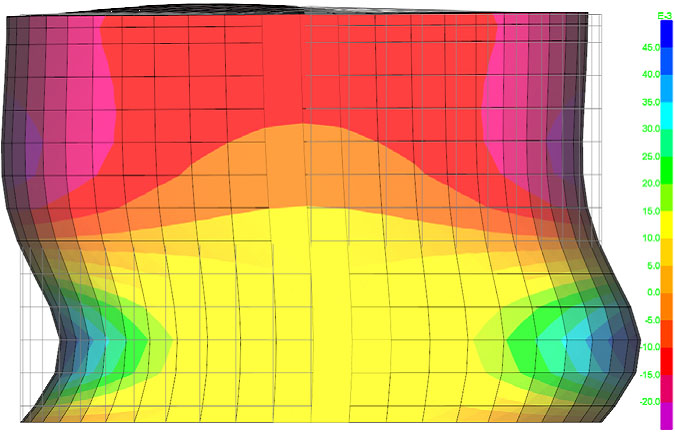 response spectrum analysis of a water tank