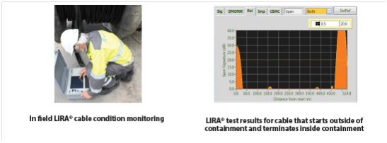 LIRA, in field and test results