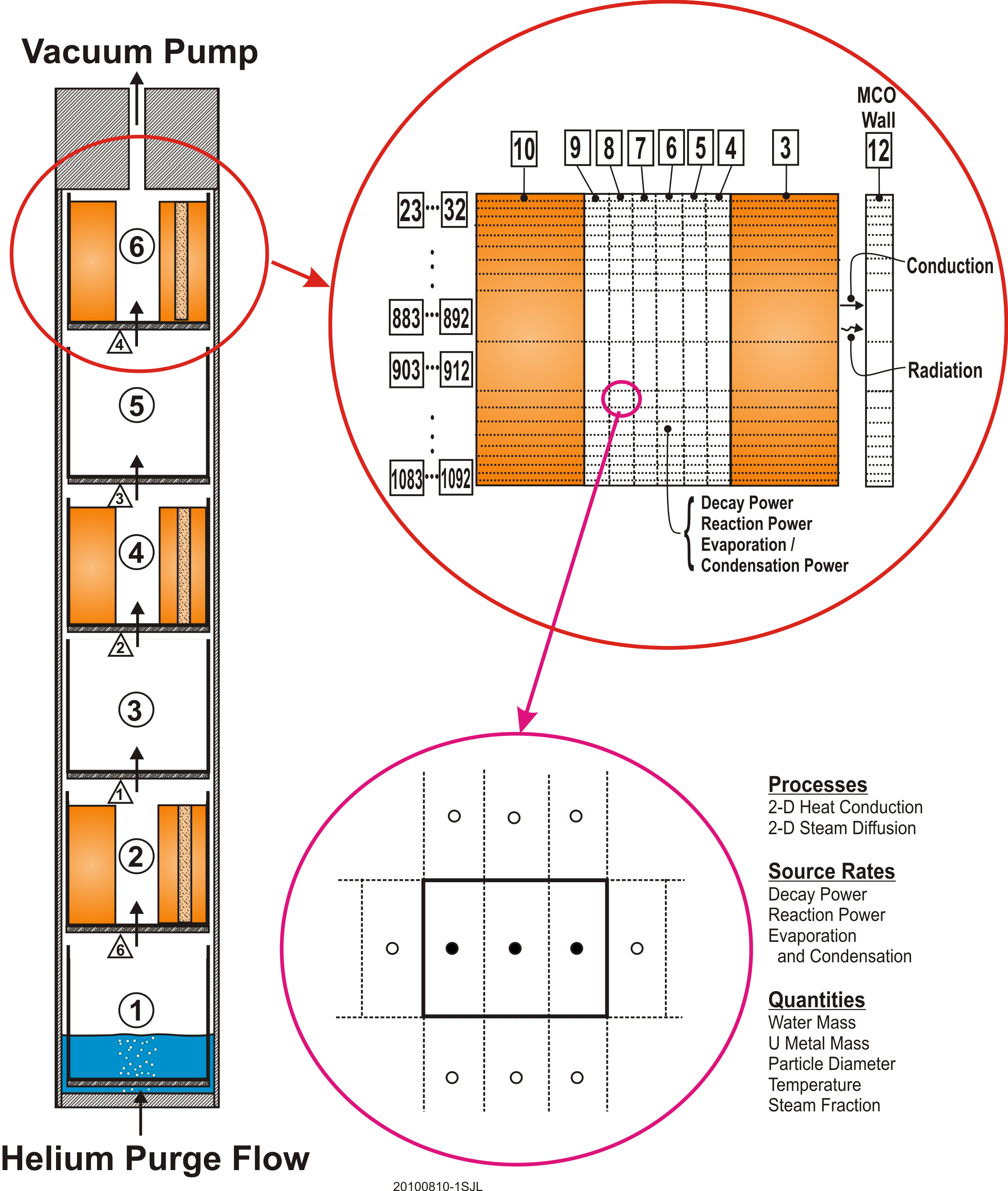 Nuclear Plant Analysis