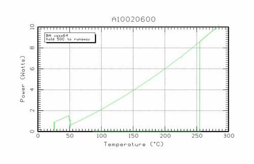 2 C min heater calibration
