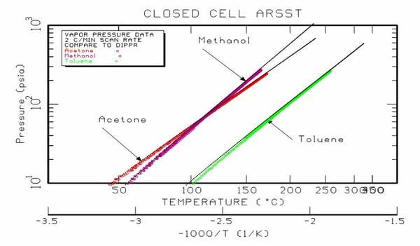 Closed Cell ARSST EX 3