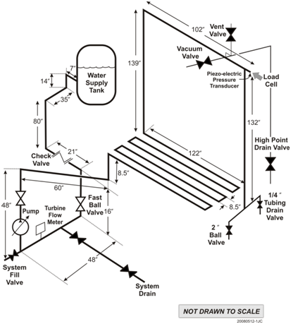 Waterhammer Test Facility Schematic