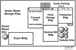 Figure 5.  Plant Buildings Layout