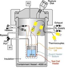 Containment Vessel - 4000 cc