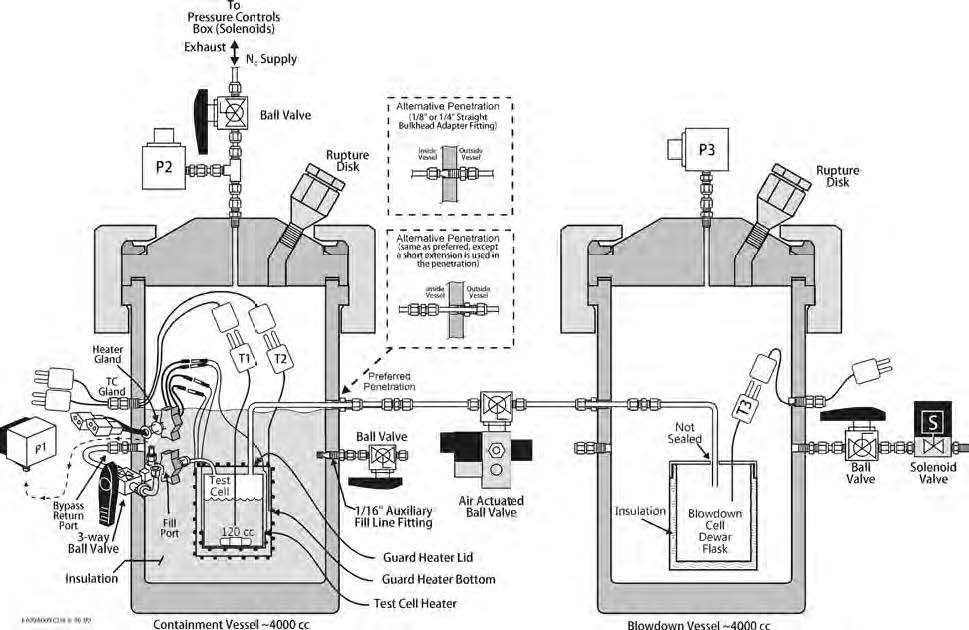 Process hazard analysis blowdown configuration