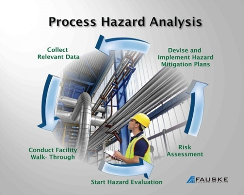 Process_Hazard_Analysis.jpg