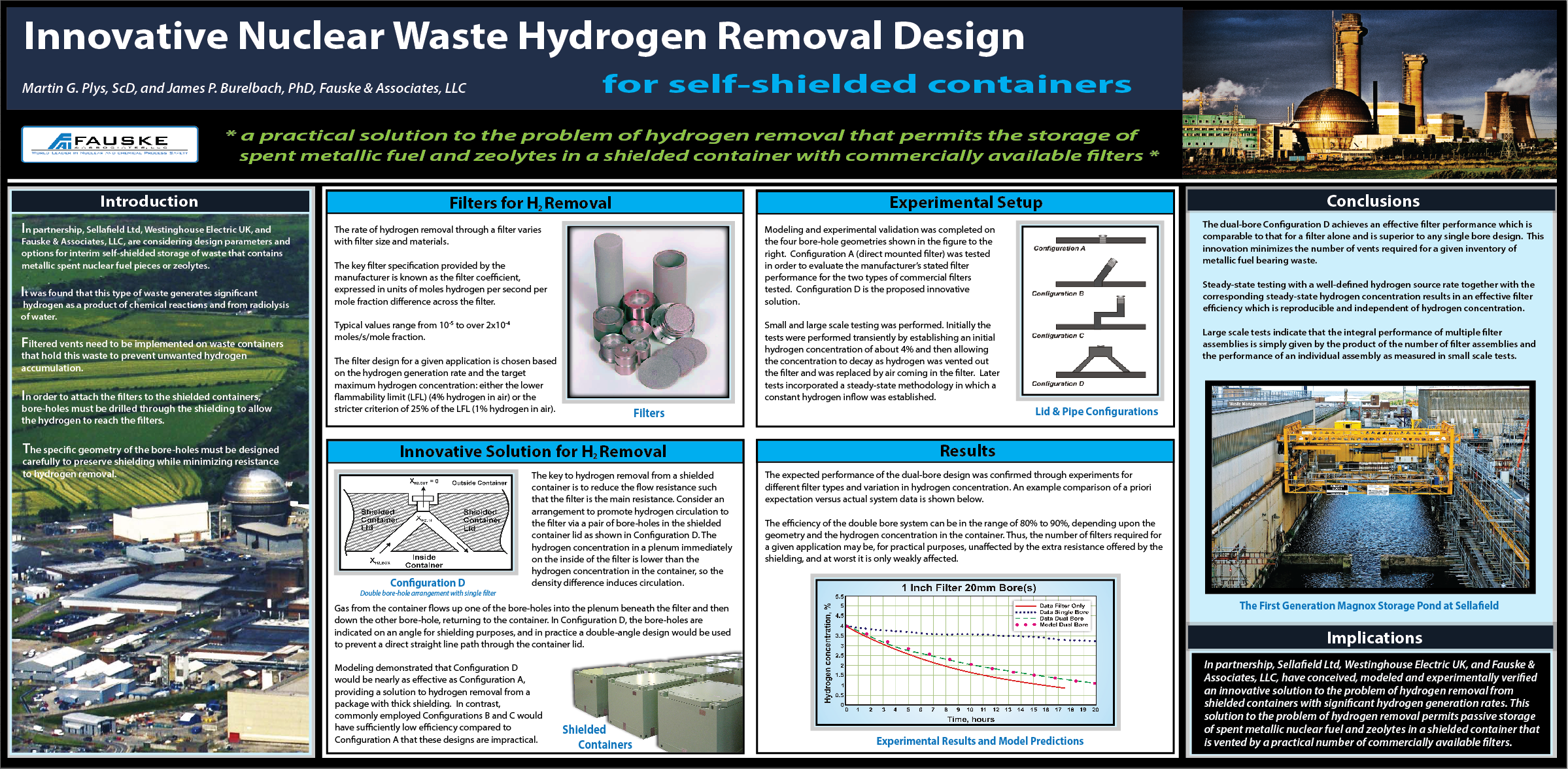 Innovative Nuclear Waste Hydrogen Removal Design & Nuclear Waste Processing