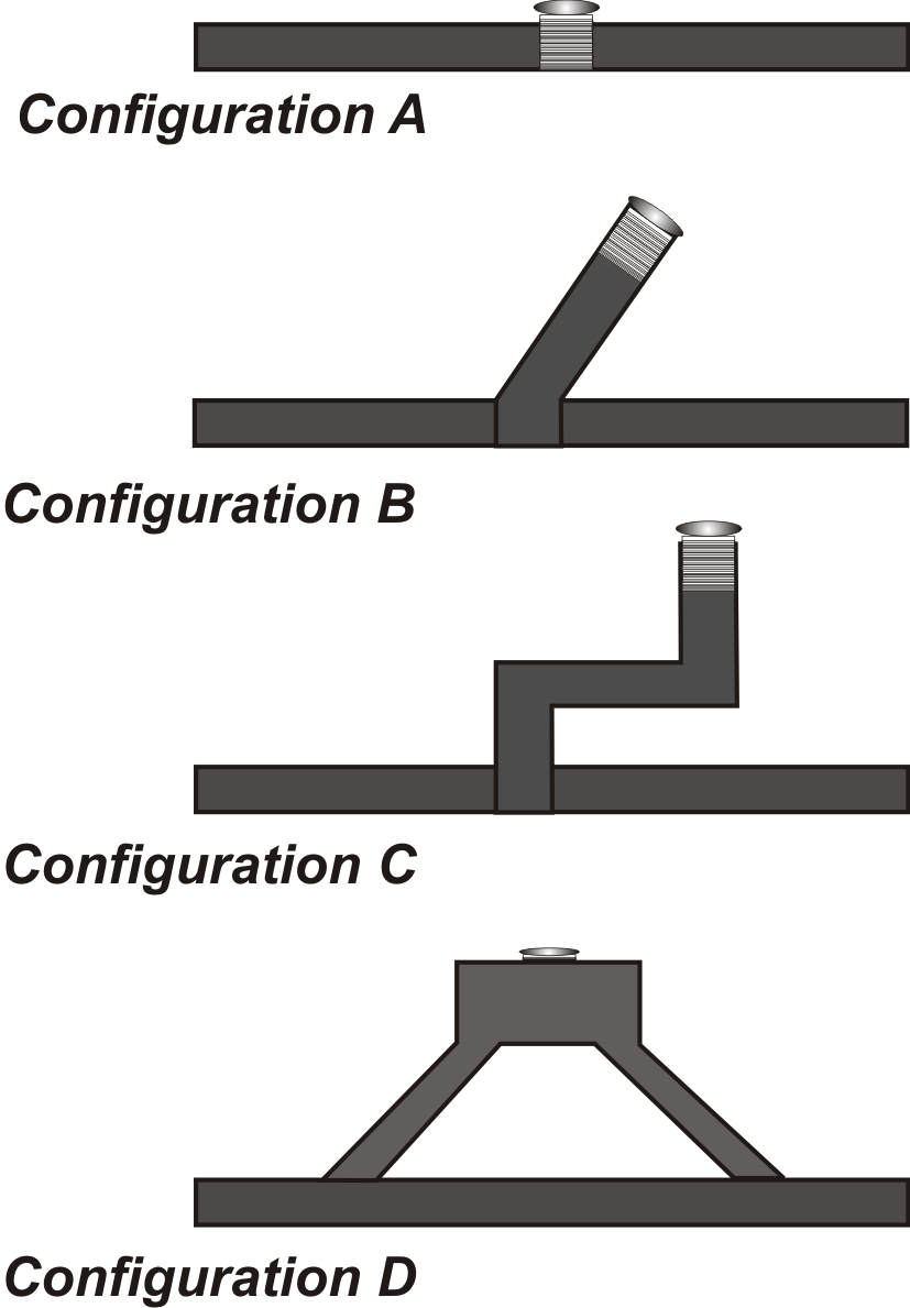 Lid & Pipe Configurations and Nuclear Waste Processing