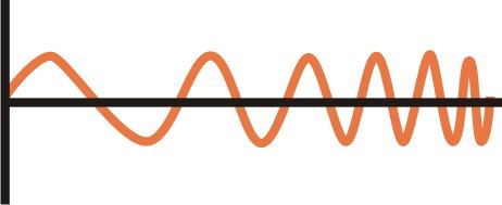 Fauske multi frequency DMA