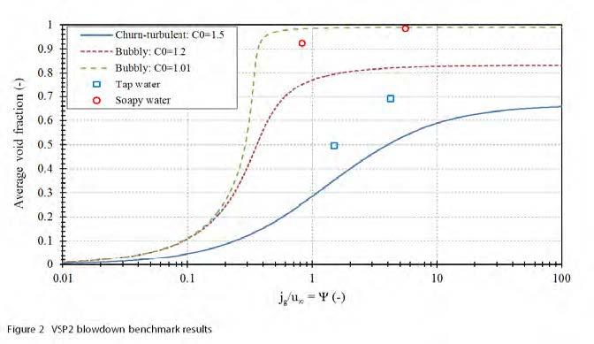 process hazard analysis blowdown benchmark