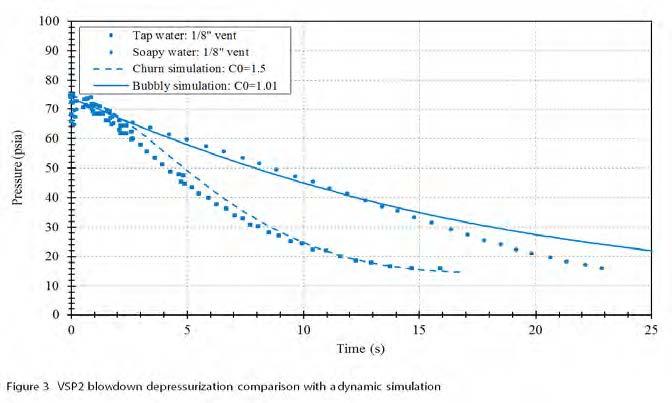 process hazard analysis depressurization comparison