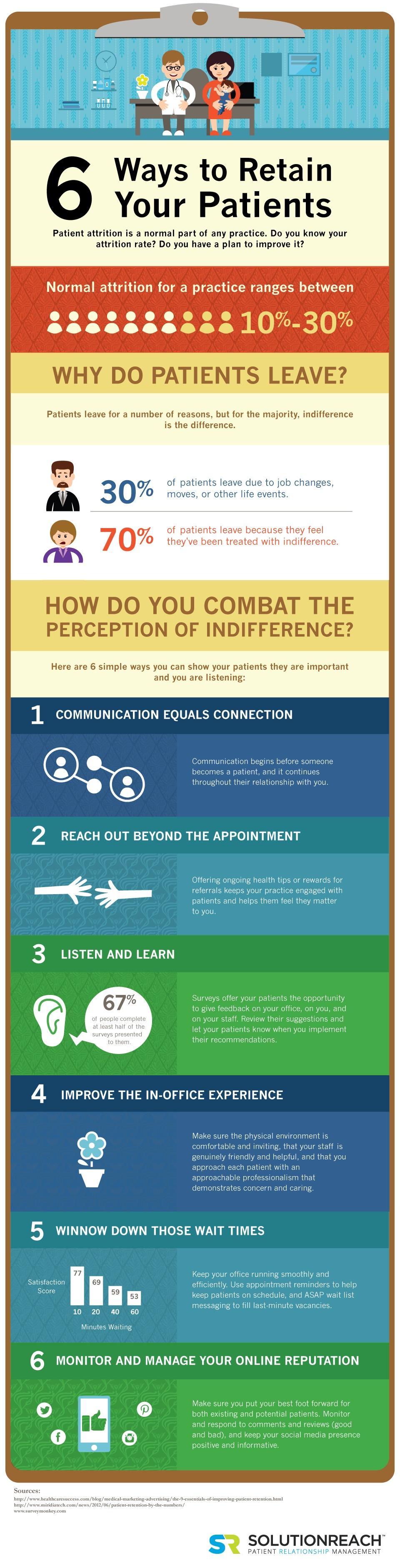 6-ways-to-retain-your-patients.jpg