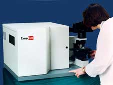 Laser Scanning Cytometer