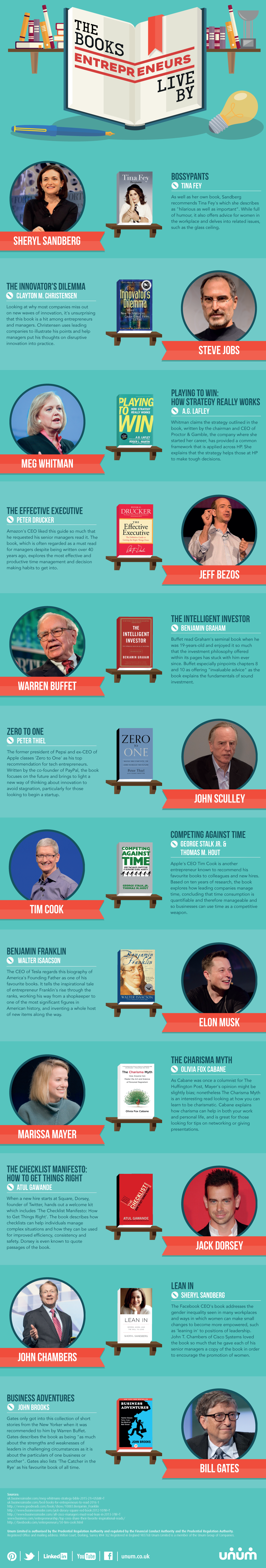Infographic: 12 books entrepreneurs live by