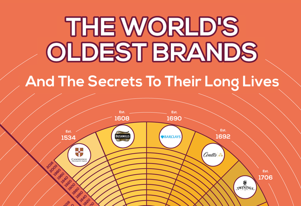 rsz_1the-worlds-oldest-brands-crop.png