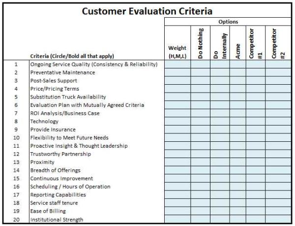 evaluation matrix template