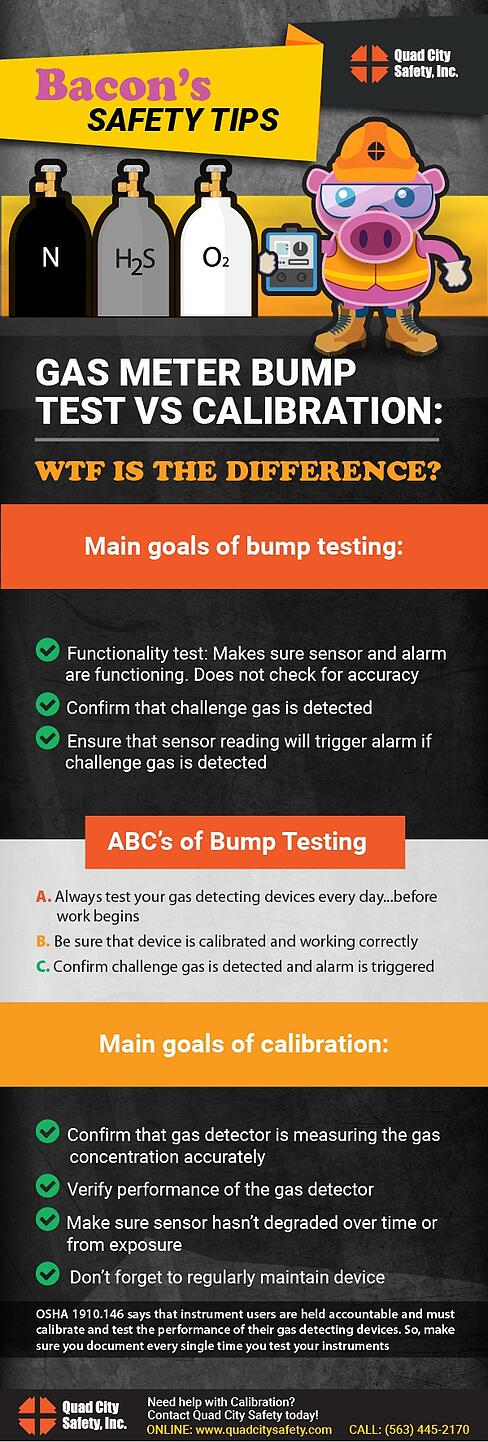 Quad City Safety Calibration Bump Testing