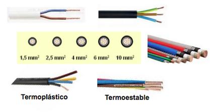 Blog de simon bricoladores canaleta para cables - Cable electrico exterior ...