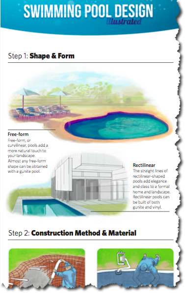 Best Time To Start Planning A Pool And Deck Design