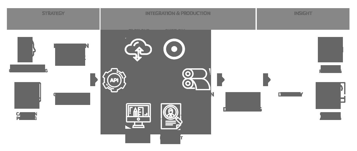 PrimeGroup_workflow2.png