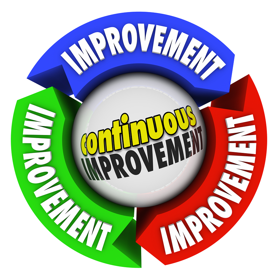 bsbmgt516a facilitate continuous improvement View adam smith's profile on linkedin, the world's largest professional community  bsbmgt516a facilitate continuous improvement bsbohs509a ensure a safe.
