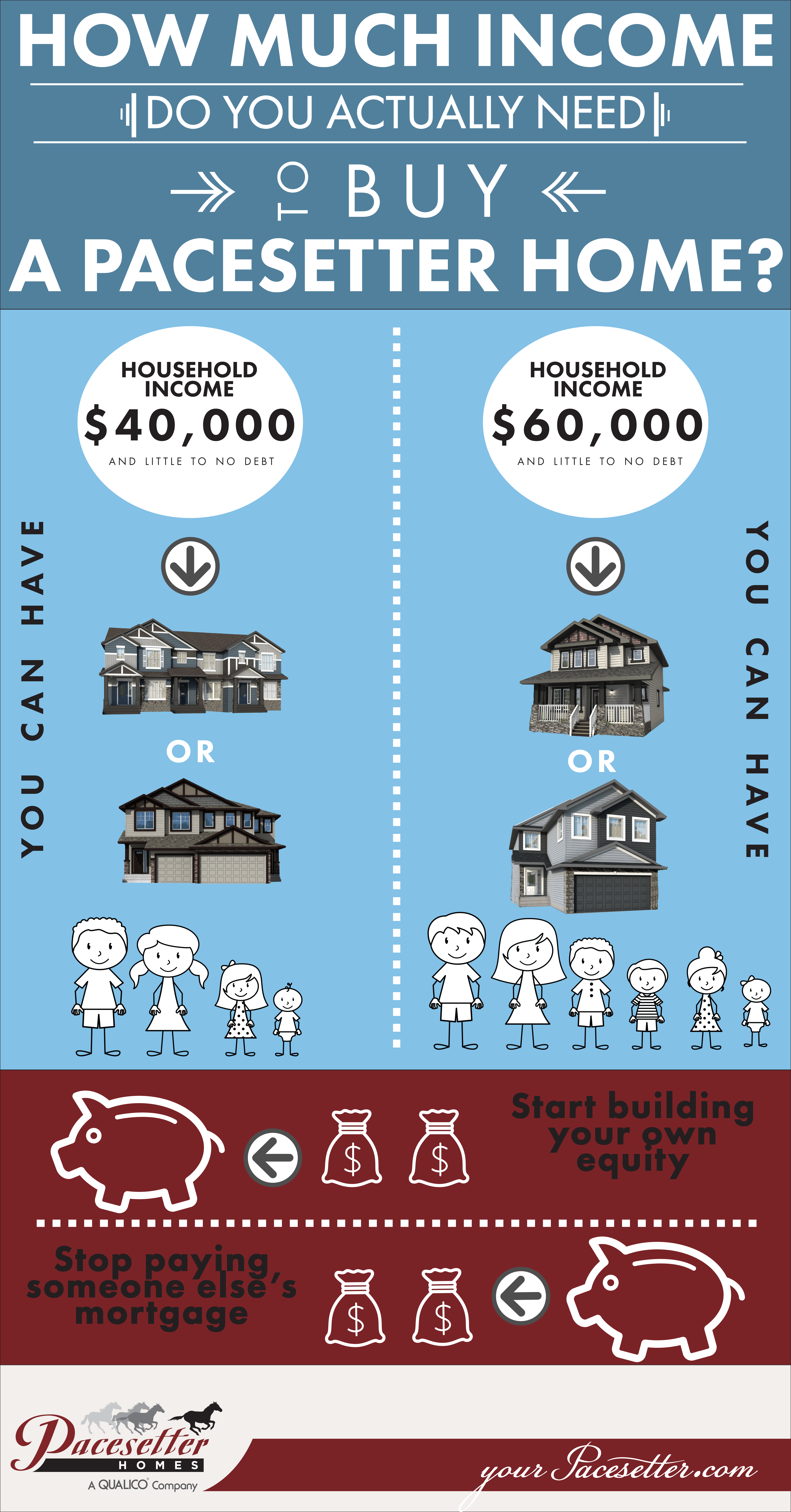 Affordable Mortgage For 100k Income