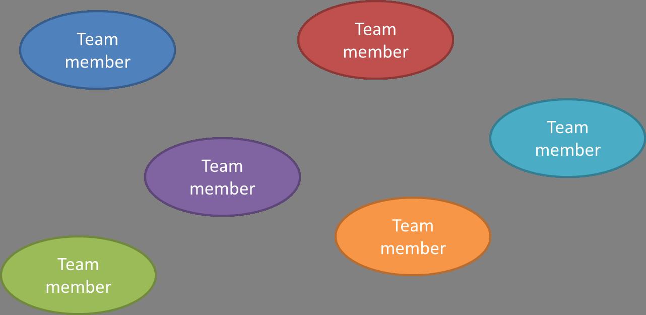 communication interpersonal skills in nursing essay