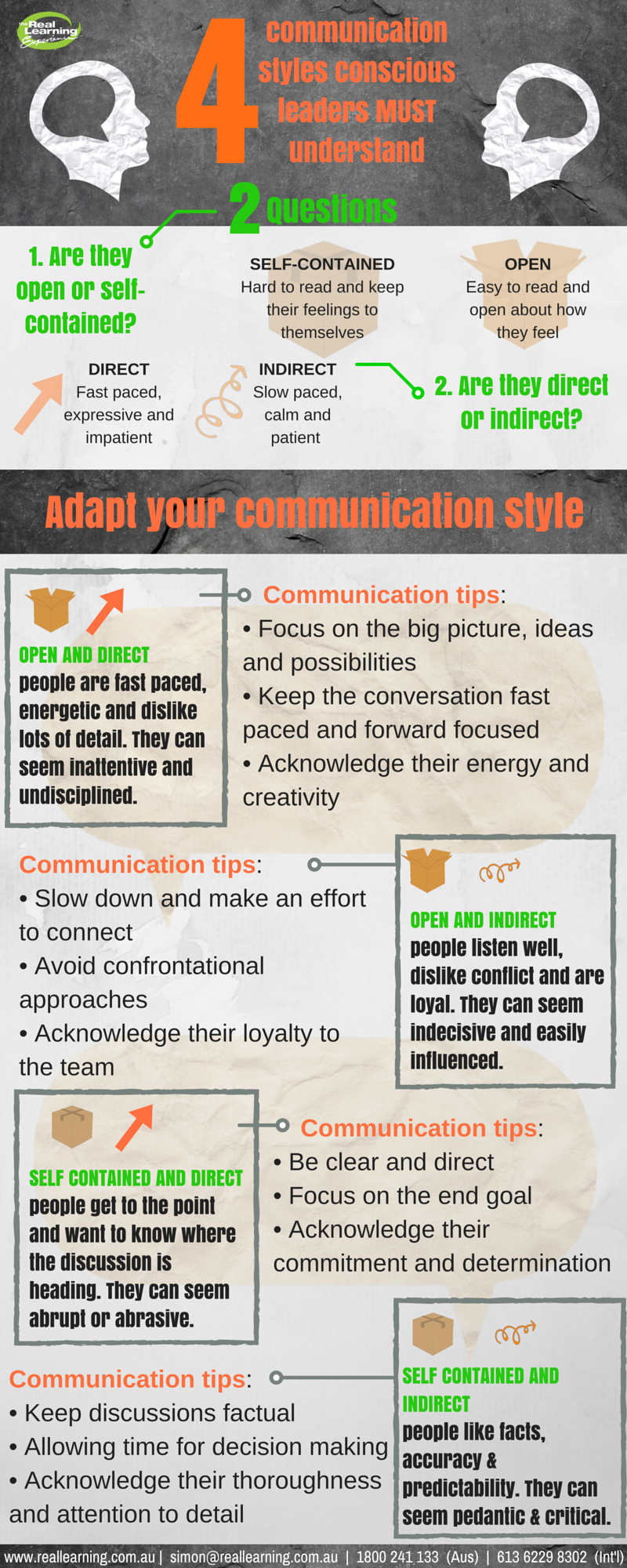 4_communication_styles_conscious_leaders_must_understand_1.png
