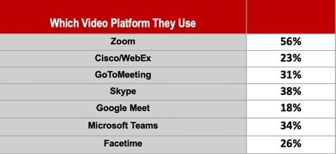 Video-platforms