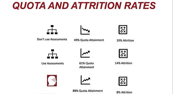 quota-attrition-1