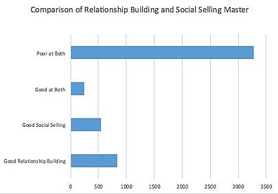 surprising new data on salespeople busts the myths about. Black Bedroom Furniture Sets. Home Design Ideas