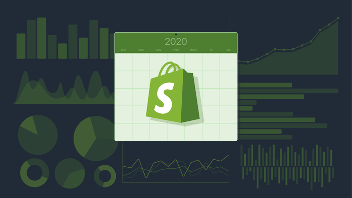 22 Order Fulfillment Statistics for 2020 Shopify Stores