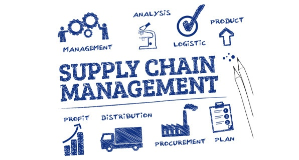 Tradecloud supply chain management