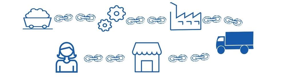 Tradecloud_supply_chain.jpg
