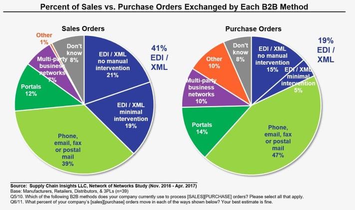 b2b-methods-scm-tradecloud.jpg