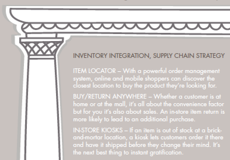The pillars of omni-channel retailing
