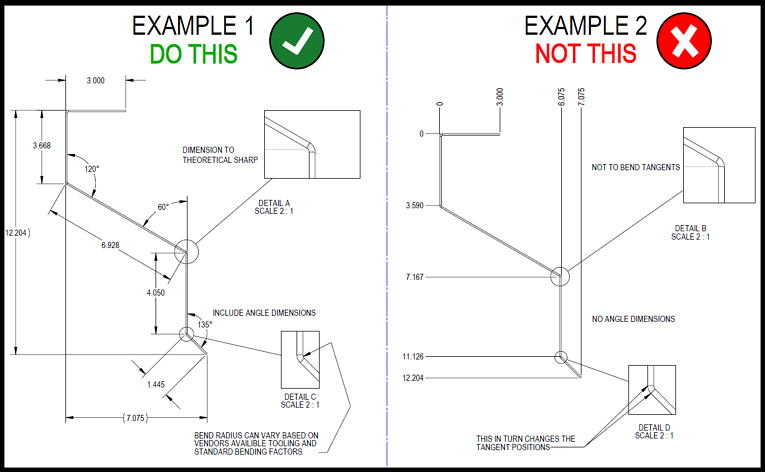 Dimensioning for Ease of Manufacturing