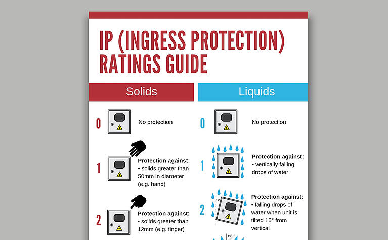 Ingress Protection: IP Ratings Guide