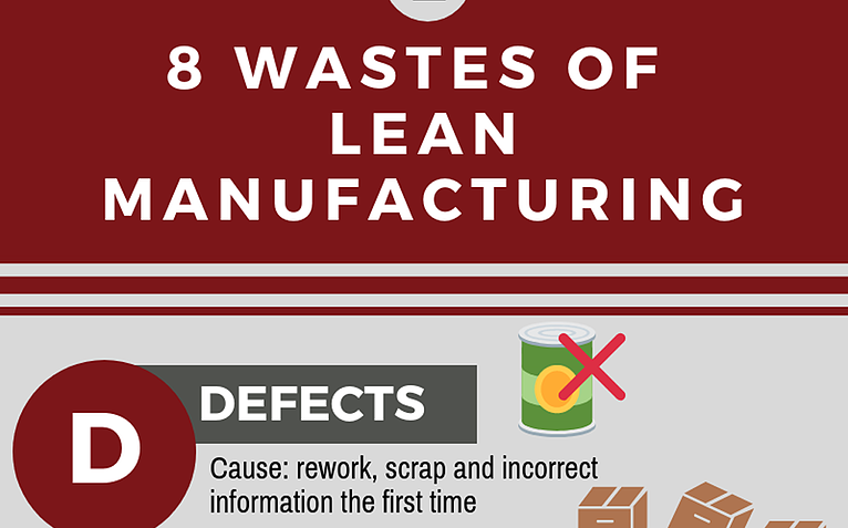 8 Wastes of Lean Manufacturing: Downtime Infographic