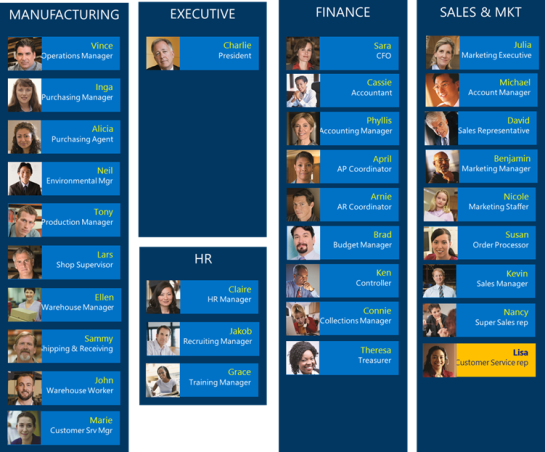 New Dynamics AX, cloud ERP software, feature workspaces increases productivity