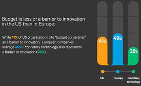 Infographic_Barriers_to_Innovation