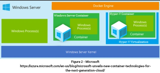 Windows-Service-Docker-Engine.jpg