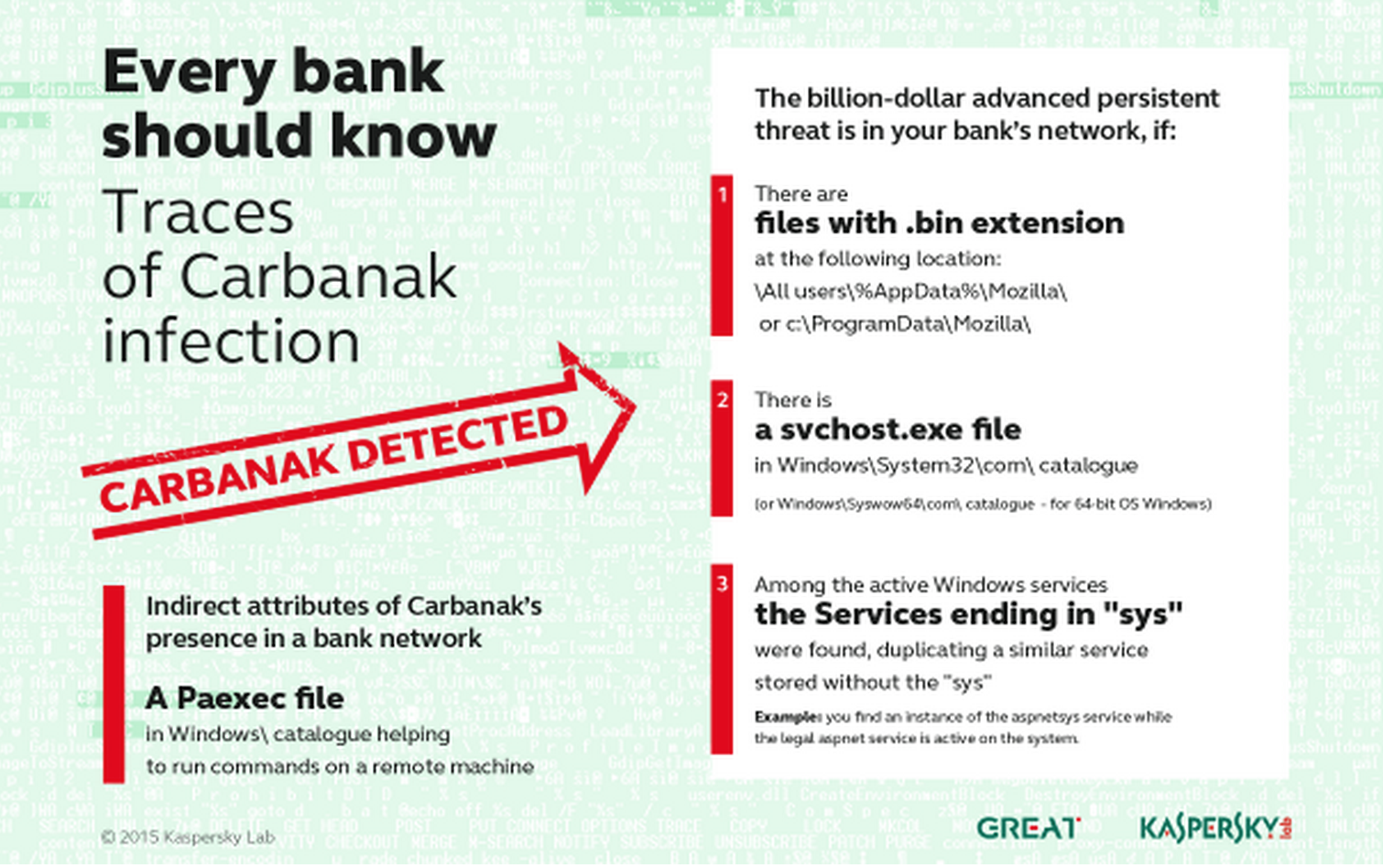 what_every_bank_should_know
