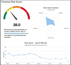 VRO-Personal-Risk