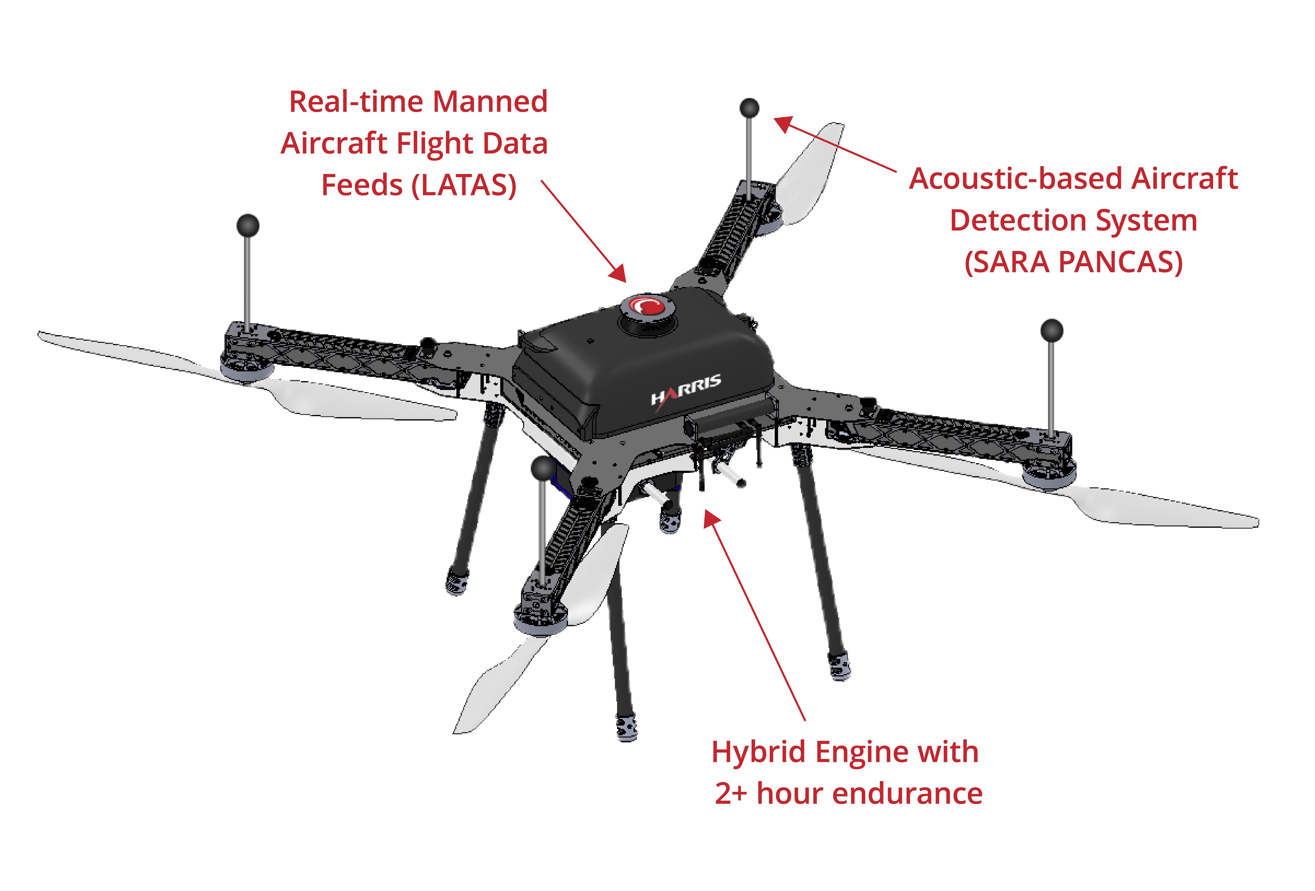 bvlos-drone