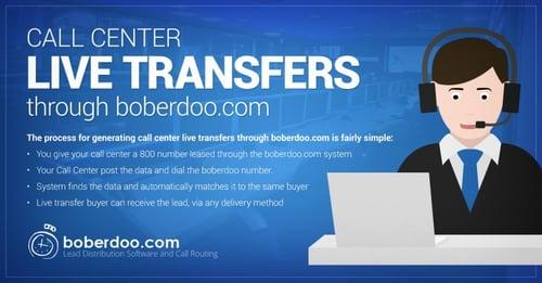 Call Center Live Transfers
