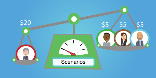 Scenarios_Blog