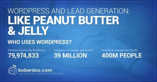 Wordpress and lead generation